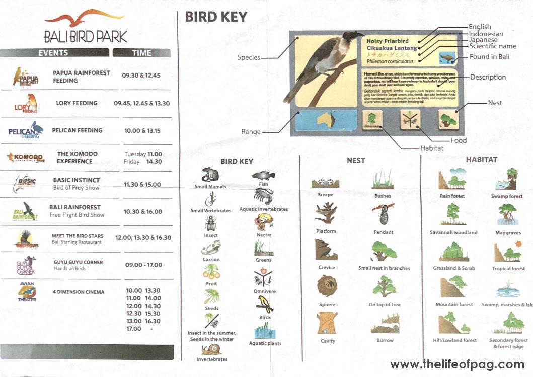 Bird Key